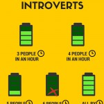 Peoples affect on introverts